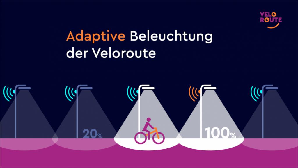 Adaptive Beleuchtung Diagramm
