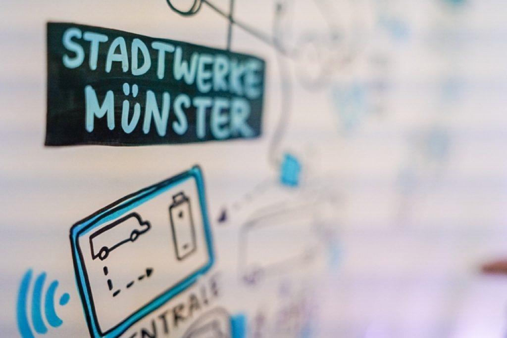 Plakat Smart City Münster