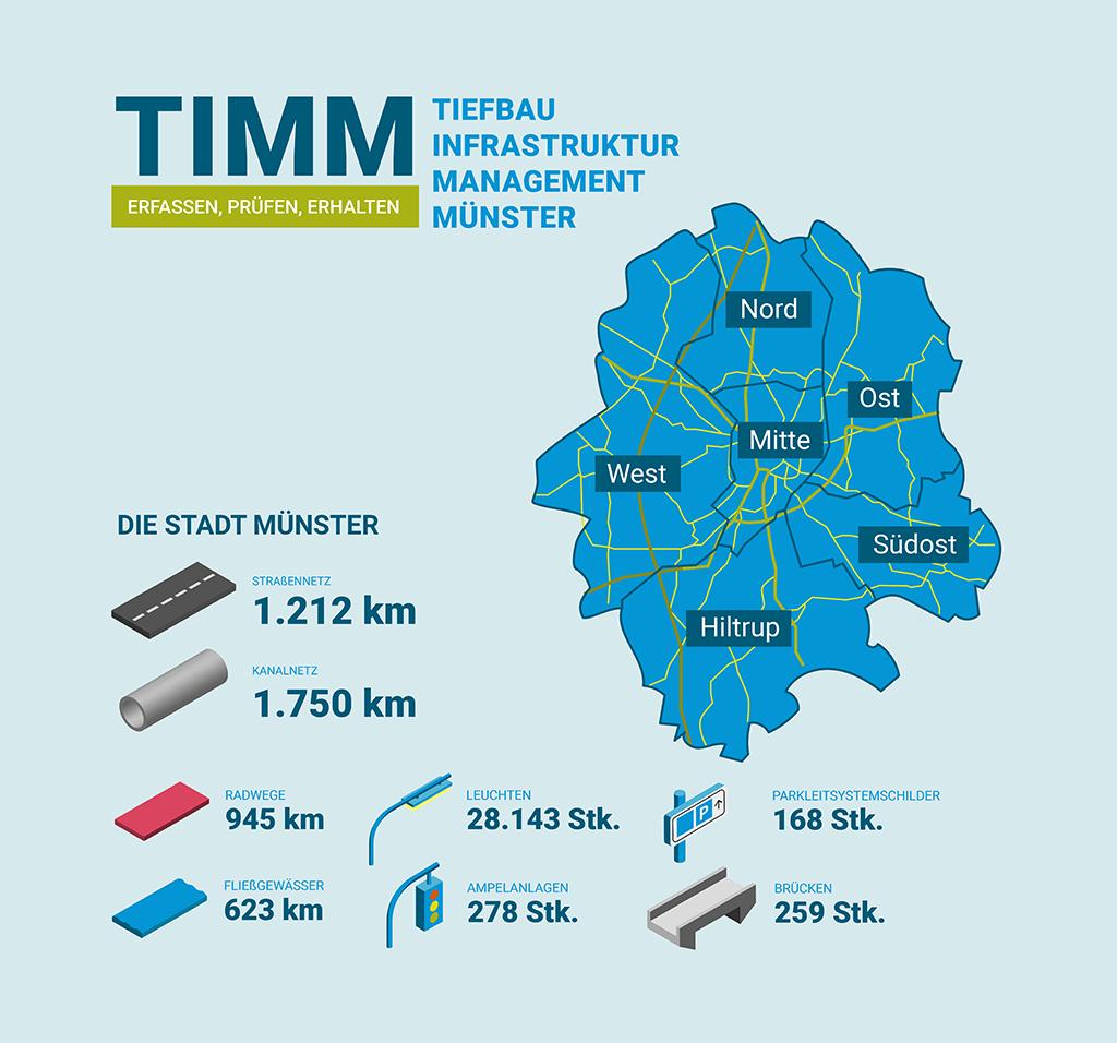 Karte zeigt das Wegenetz Münster